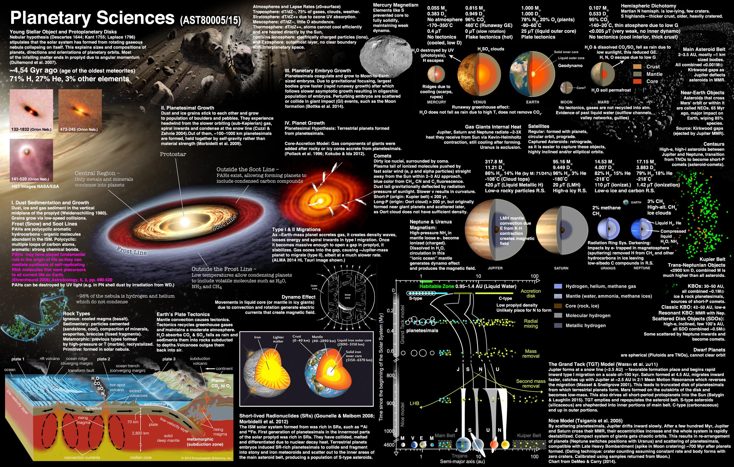 030216-solar-system